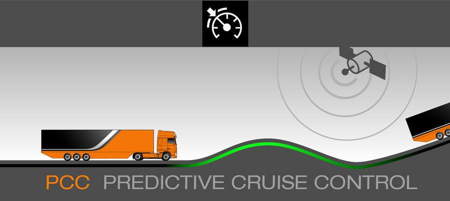 c7b0e493dd9 DAF hakkab pakkuma mõtlevat püsikiiruse hoidjat - Autotööstus ...